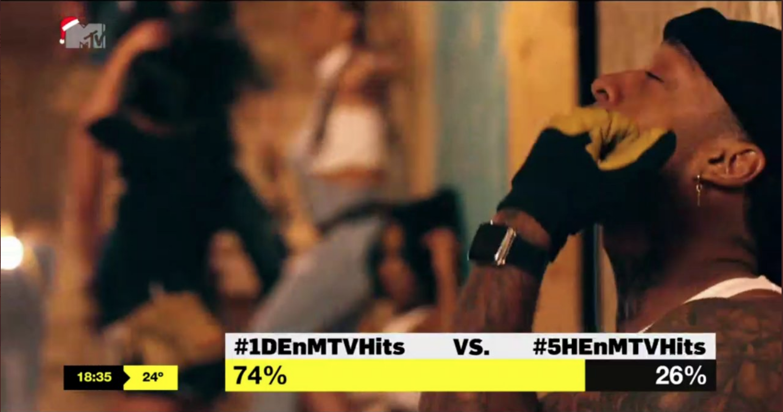 MTV_voting