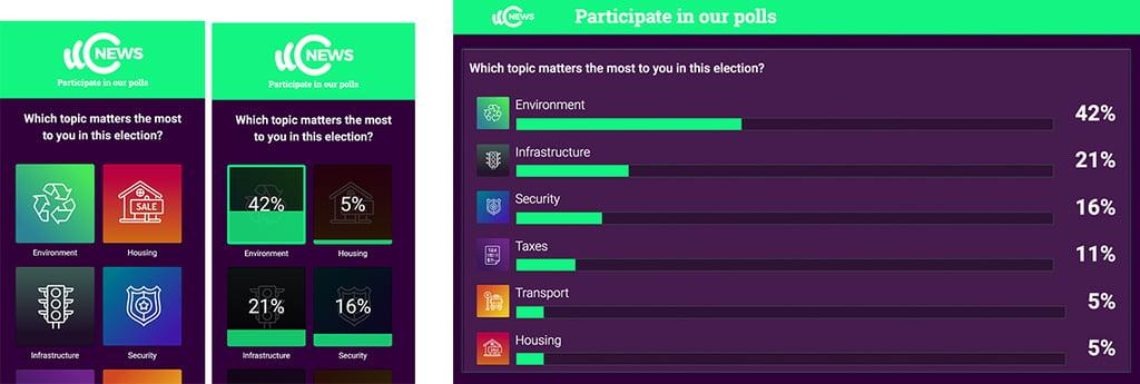 Polls_Post_