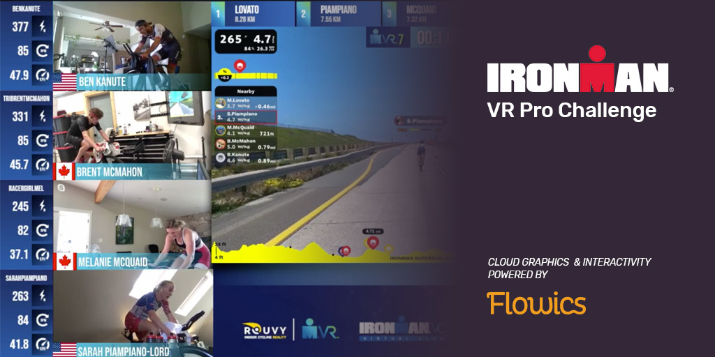 IRONMAN Enhances Virtual Races with Cloud Graphics and Audience Participation - Powered by Flowics